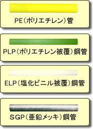 株式会社カカクコム/代理店営業(食べログ担当